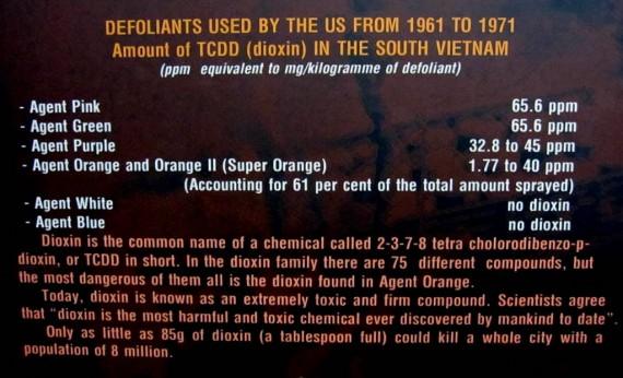 Agent Orange Facts Vietnam War